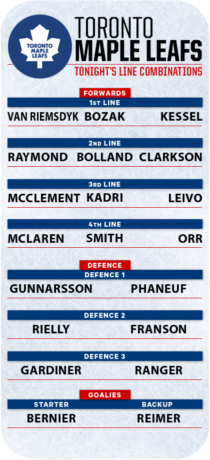 Leafs_lines_Oct25