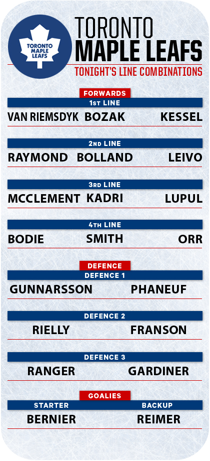 Leafs_lines_oct22
