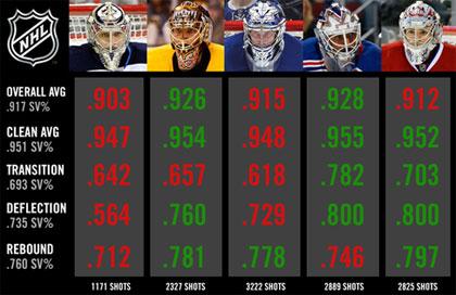 Maple Leafs Reimer Showing Unique Ability Sportsnet Ca