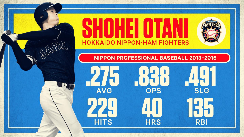 hot sale online cd70d bb18a Big Read: Meet Shohei Otani, the next Babe Ruth - Sportsnet.ca