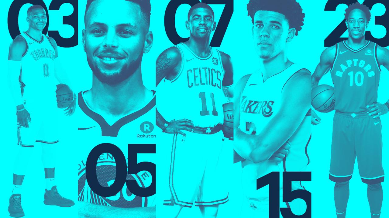 Sportsnet;-NBA;-Basketball;-2017-18-Season-Preview