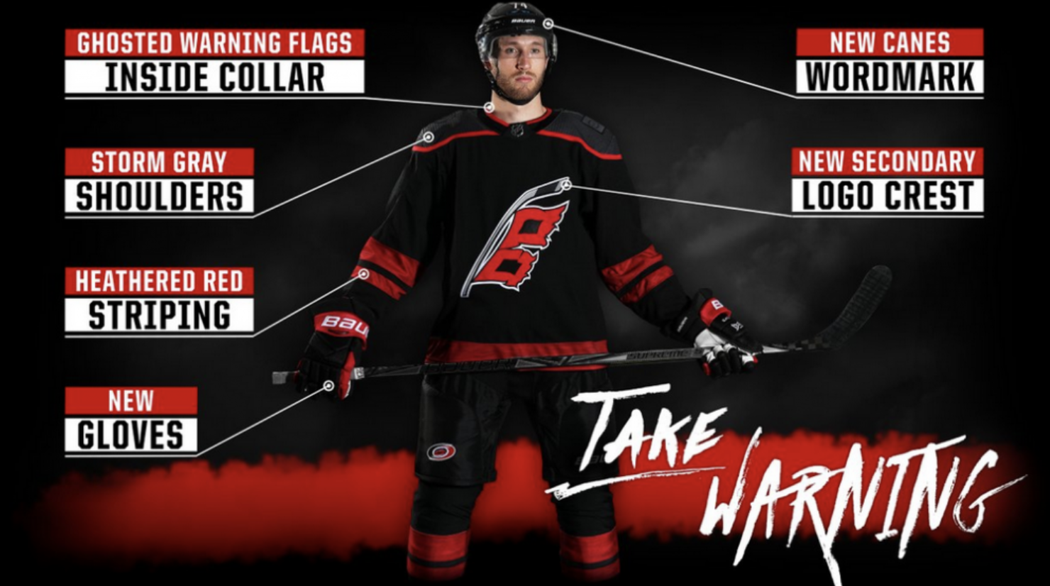 save off 6f182 56048 Carolina Hurricanes unveil new third jersey for 2018-19 NHL ...