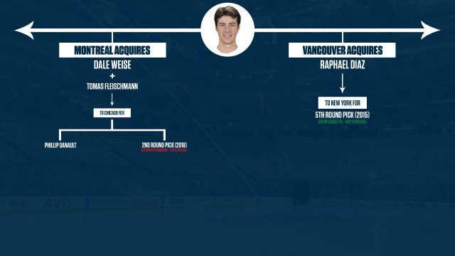 Nhl Trade Tree Why Oilers Trading Jeff Petry To Canadiens Wasn T That Bad