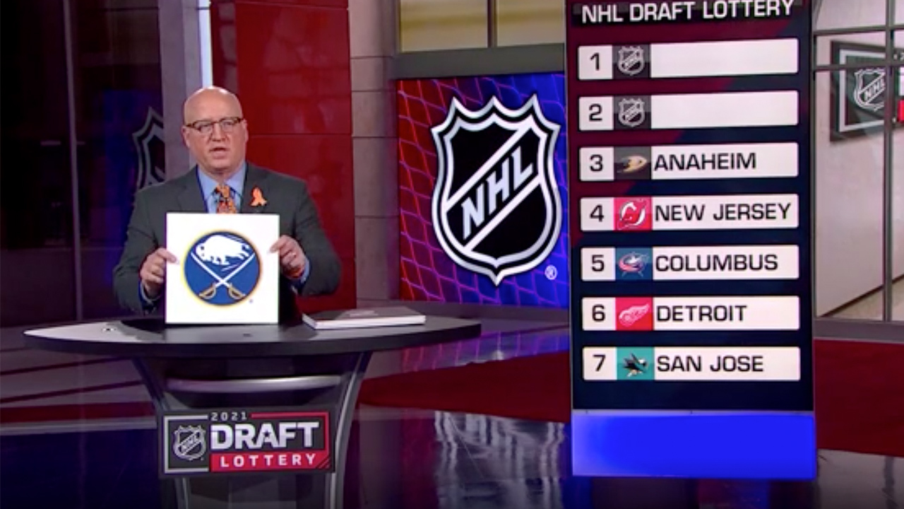 """""""We're # 1, We're # 1 !!! Well, at least the Sabres can say that about the Draft Lottery"""